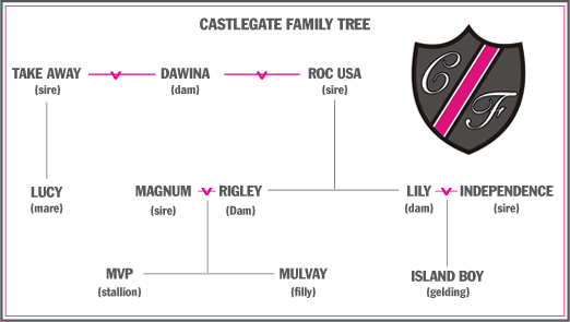 cg_family-tree2